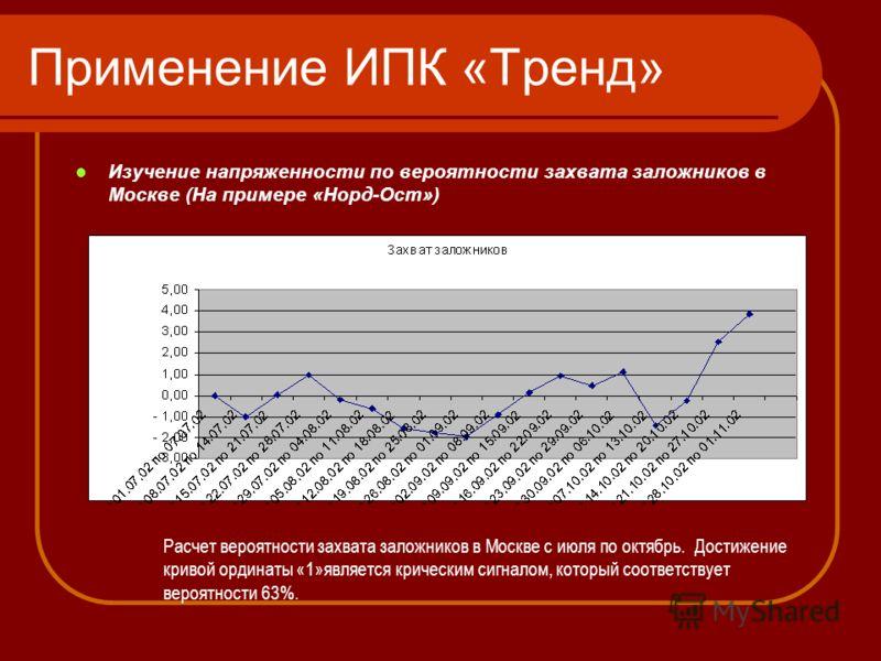 Применение ИПК «Тренд» Изучение напряженности по вероятности захвата заложников в Москве (На примере «Норд-Ост») Расчет вероятности захвата заложников в Москве с июля по октябрь. Достижение кривой ординаты «1»является крическим сигналом, который соот
