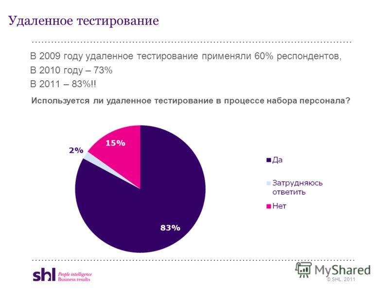 © SHL, 2011 Удаленное тестирование В 2009 году удаленное тестирование применяли 60% респондентов, В 2010 году – 73% В 2011 – 83%!! Используется ли удаленное тестирование в процессе набора персонала?