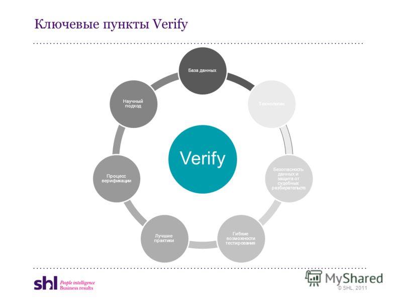 © SHL, 2011 Ключевые пункты Verify Verify База данныхТехнологии Безопасность данных и защита от судебных разбирательств Гибкие возможности тестирования Лучшие практики Процесс верификации Научный подход
