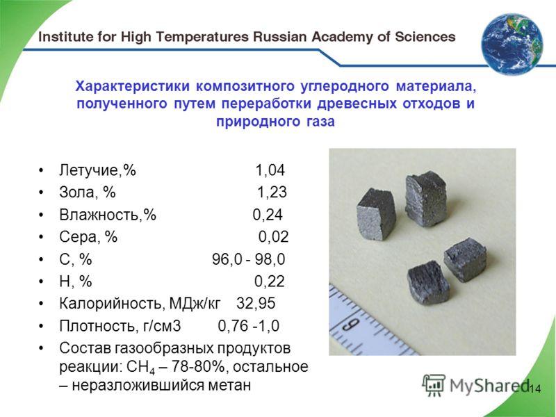 14 Характеристики композитного углеродного материала, полученного путем переработки древесных отходов и природного газа Летучие,% 1,04 Зола, % 1,23 Влажность,% 0,24 Сера, % 0,02 C, % 96,0 - 98,0 H, % 0,22 Калорийность, МДж/кг 32,95 Плотность, г/cм3 0