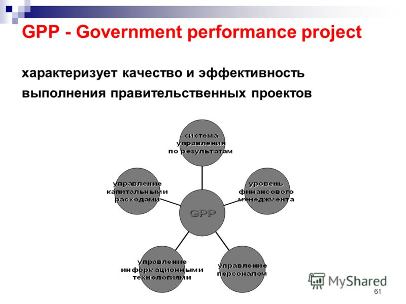 61 GPP - Government performance project характеризует качество и эффективность выполнения правительственных проектов