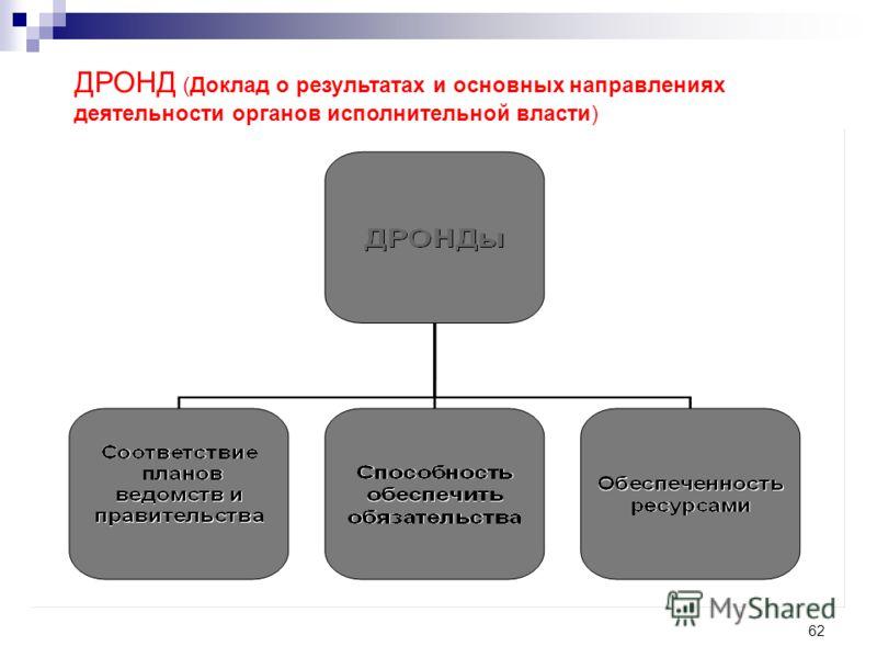 62 ДРОНД (Доклад о результатах и основных направлениях деятельности органов исполнительной власти)