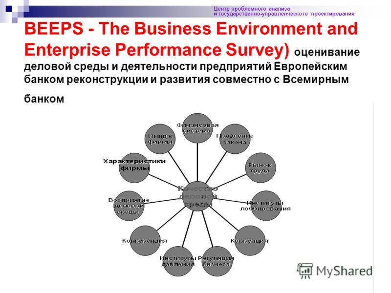 66 Центр проблемного анализа и государственно-управленческого проектирования BEEPS - The Business Environment and Enterprise Performance Survey) оценивание деловой среды и деятельности предприятий Европейским банком реконструкции и развития совместно