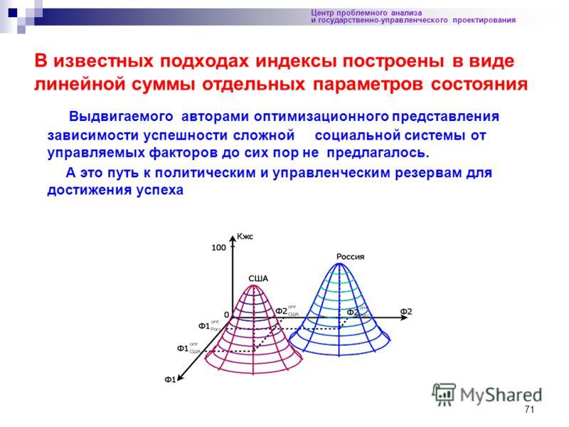 71 Центр проблемного анализа и государственно-управленческого проектирования В известных подходах индексы построены в виде линейной суммы отдельных параметров состояния Выдвигаемого авторами оптимизационного представления зависимости успешности сложн