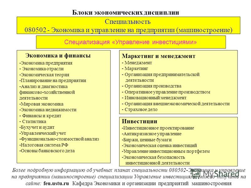 Блоки экономических дисциплин Специальность 080502 - Экономика и управление на предприятии (машиностроение) Специализация «Управление инвестициями» -Экономика предприятия - Экономика отрасли -Экономическая теория -Планирование на предприятии -Анализ
