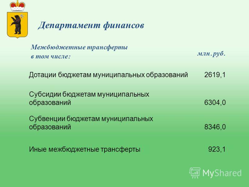 Дотации бюджетам муниципальных образований2619,1 Субсидии бюджетам муниципальных образований6304,0 Субвенции бюджетам муниципальных образований8346,0 Иные межбюджетные трансферты923,1 Межбюджетные трансферты в том числе : млн. руб.