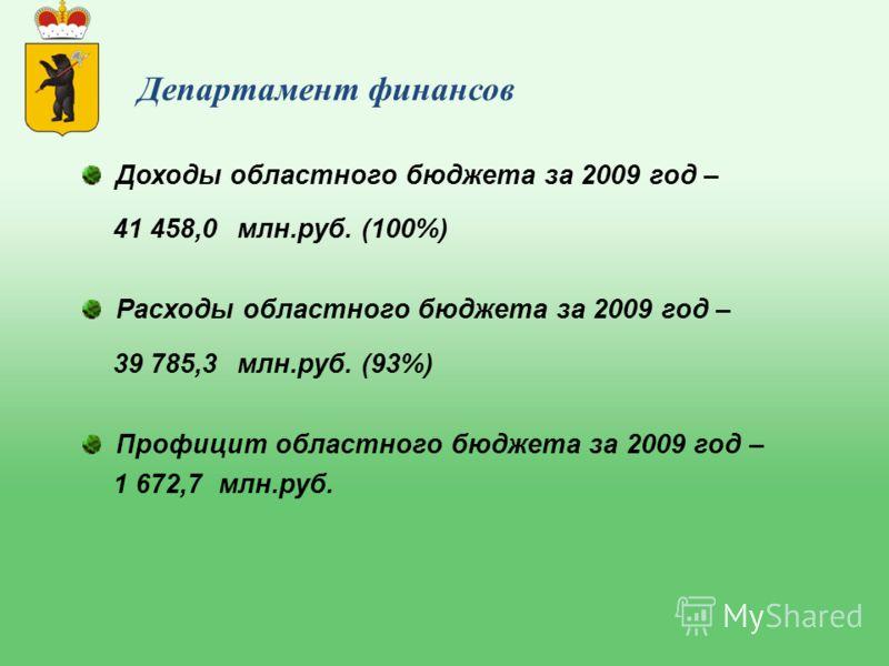 Доходы областного бюджета за 2009 год – 41 458,0 млн.руб. (100%) Расходы областного бюджета за 2009 год – 39 785,3 млн.руб. (93%) Профицит областного бюджета за 2009 год – 1 672,7 млн.руб. Департамент финансов