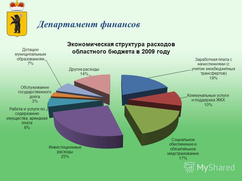 Департамент финансов Экономическая структура расходов областного бюджета в 2009 году