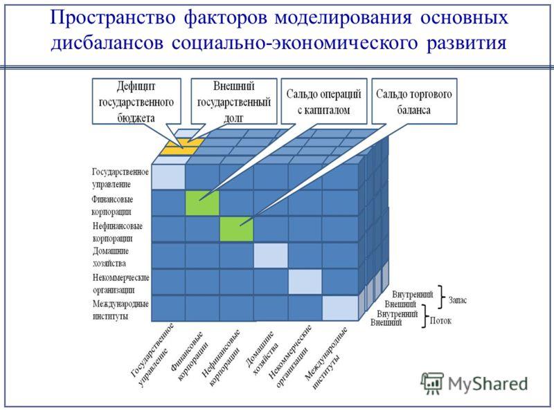Пространство факторов моделирования основных дисбалансов социально-экономического развития