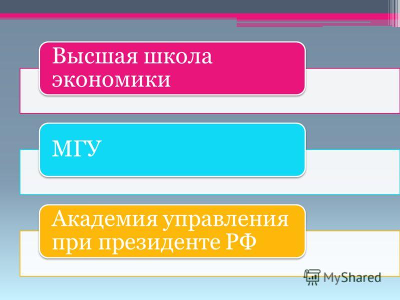 Высшая школа экономики МГУ Академия управления при президенте РФ