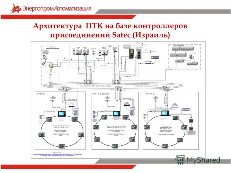 Архитектура ПТК на базе контроллеров присоединений Satec (Израиль)