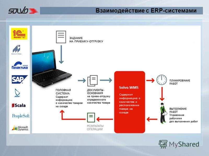 Взаимодействие с ERP-системами