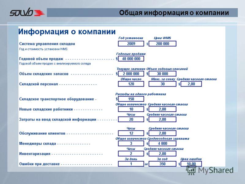 Общая информация о компании