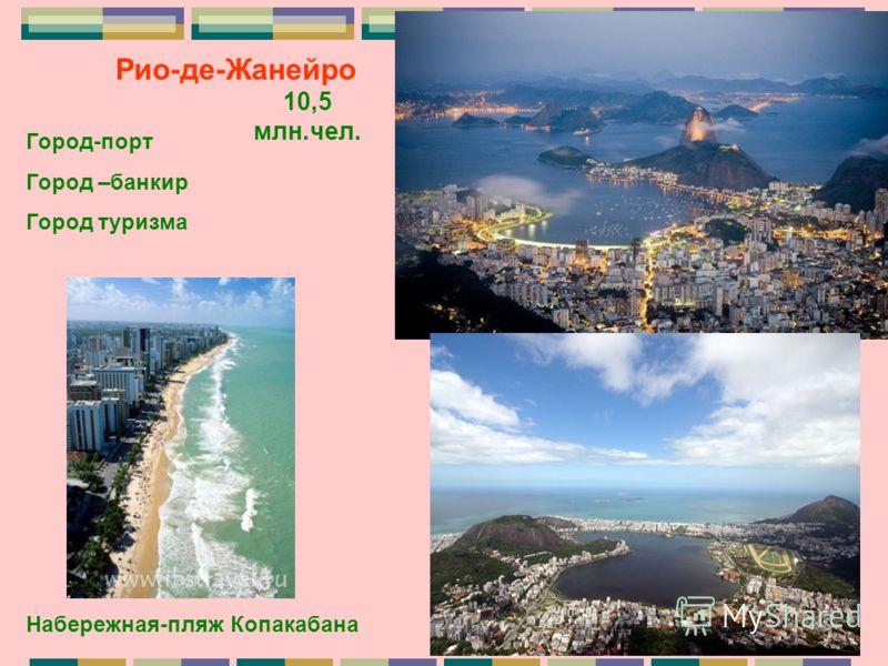 Рио-де-Жанейро Город-порт Город –банкир Город туризма 10,5 млн.чел. Набережная-пляж Копакабана