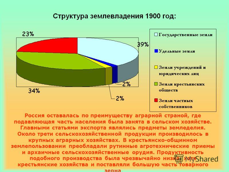 Россия оставалась по преимуществу аграрной страной, где подавляющая часть населения была занята в сельском хозяйстве. Главными статьями экспорта являлись предметы земледелия. Около трети сельскохозяйственной продукции производилось в крупных аграрных