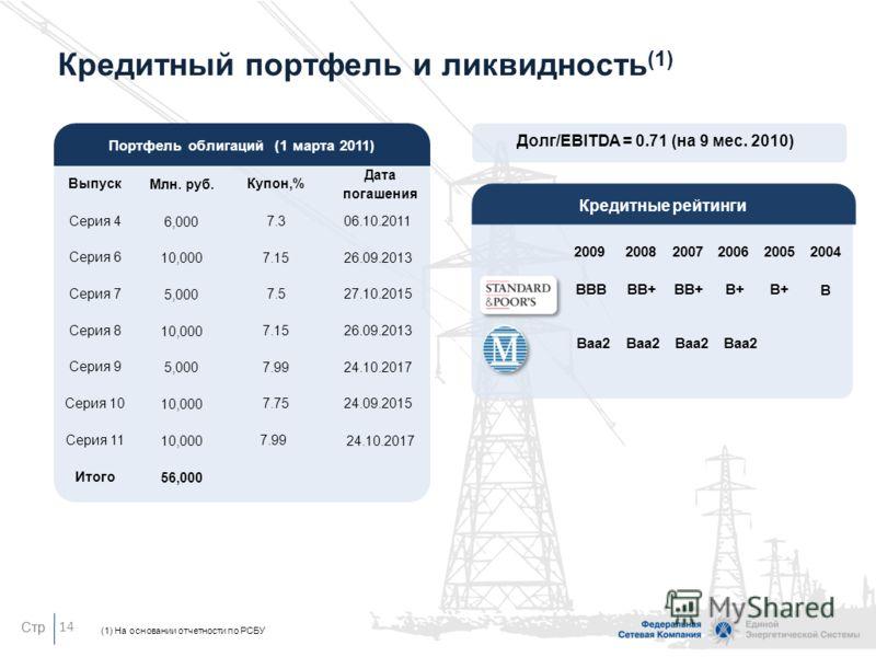 Стр 13 Финансовые показатели (1 пол. 2010) (1) Коэффициенты рентабельности (1) Данные МСФО Финансовые показатели, млн. руб.