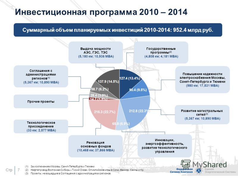 Стр Стратегия Высоковольтные линии электропередач являются одним из ключевых инфраструктурных элементов национальной экономики. ФСК играет значимую роль в обеспечении развития и надежности функционирования электроэнергетики. Мы работаем в современной