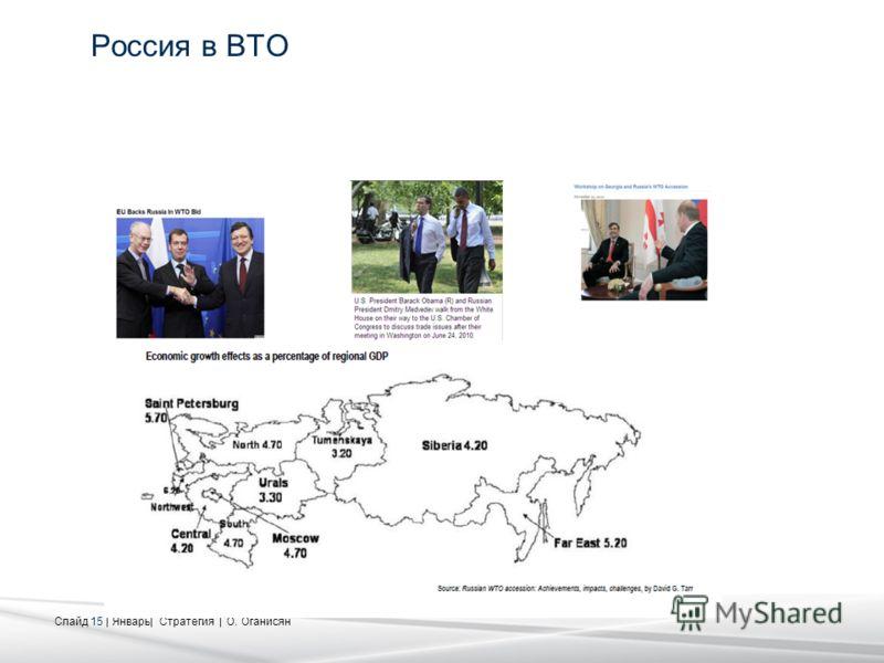 Слайд 15 | Январь| Стратегия | О. Оганисян Россия в ВТО