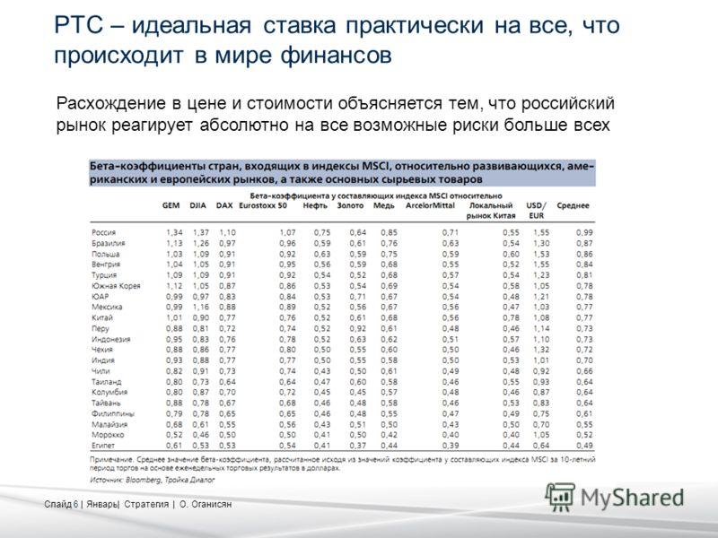 Слайд 6 | Январь| Стратегия | О. Оганисян РТС – идеальная ставка практически на все, что происходит в мире финансов Расхождение в цене и стоимости объясняется тем, что российский рынок реагирует абсолютно на все возможные риски больше всех