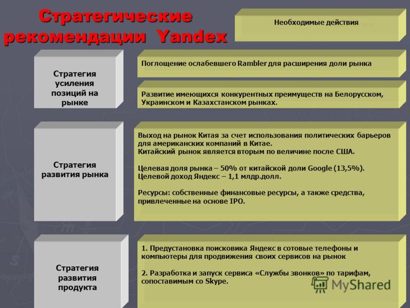 10 Стратегические рекомендации Yandex Я н д е к с Найдется все Стратегия усиления позиций на рынке Необходимые действия Поглощение ослабевшего Rambler для расширения доли рынка Развитие имеющихся конкурентных преимуществ на Белорусском, Украинском и