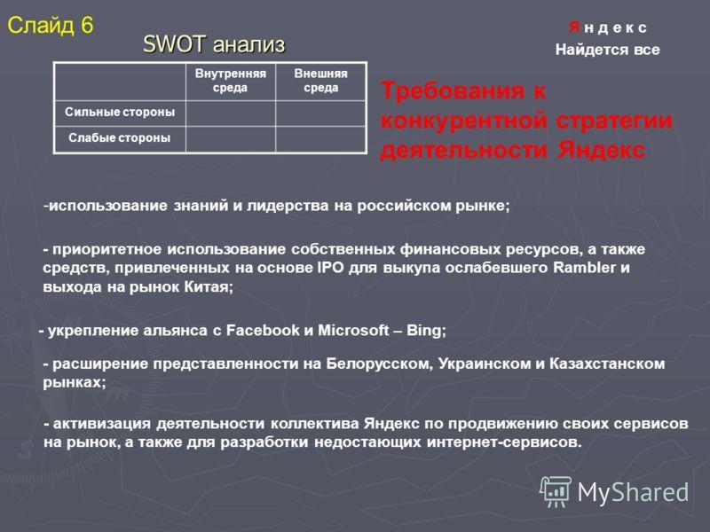 SWOT анализ Внутренняя среда Внешняя среда Сильные стороны Слабые стороны Я н д е к с Найдется все Требования к конкурентной стратегии деятельности Яндекс -использование знаний и лидерства на российском рынке; - приоритетное использование собственных