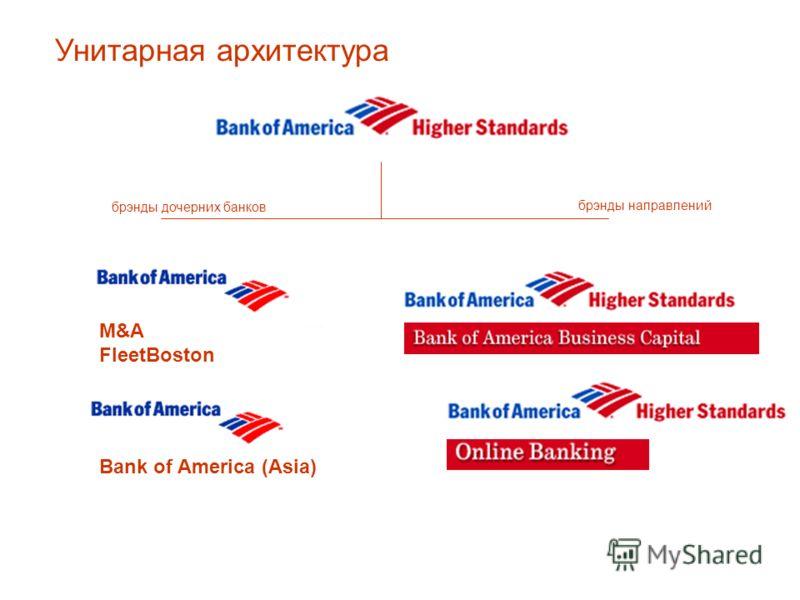 Bank of America (Asia) M&A FleetBoston брэнды направлений брэнды дочерних банков Унитарная архитектура