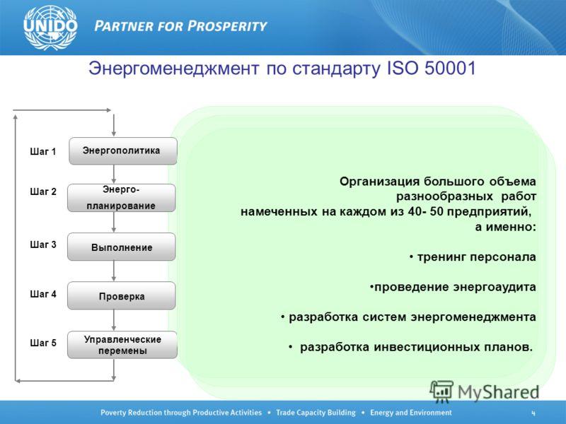 4 Энергоменеджмент по стандарту ISO 50001 Энергополитика Энерго- планирование Выполнение Проверка Управленческие перемены Шаг 1 Шаг 2 Шаг 3 Шаг 4 Шаг 5 Организация большого объема разнообразных работ намеченных на каждом из 40- 50 предприятий, а имен