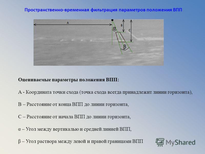 Пространственно-временная фильтрация параметров положения ВПП Оцениваемые параметры положения ВПП: A - Координата точки схода (точка схода всегда принадлежит линии горизонта), B – Расстояние от конца ВПП до линии горизонта, C – Расстояние от начала В