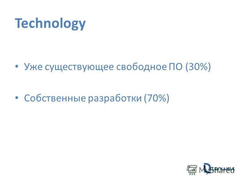 Technology Уже существующее свободное ПО (30%) Собственные разработки (70%)