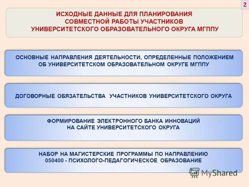 ИСХОДНЫЕ ДАННЫЕ ДЛЯ ПЛАНИРОВАНИЯ СОВМЕСТНОЙ РАБОТЫ УЧАСТНИКОВ УНИВЕРСИТЕТСКОГО ОБРАЗОВАТЕЛЬНОГО ОКРУГА МГППУ ОСНОВНЫЕ НАПРАВЛЕНИЯ ДЕЯТЕЛЬНОСТИ, ОПРЕДЕЛЕННЫЕ ПОЛОЖЕНИЕМ ОБ УНИВЕРСИТЕТСКОМ ОБРАЗОВАТЕЛЬНОМ ОКРУГЕ МГППУ ОСНОВНЫЕ НАПРАВЛЕНИЯ ДЕЯТЕЛЬНОСТИ,