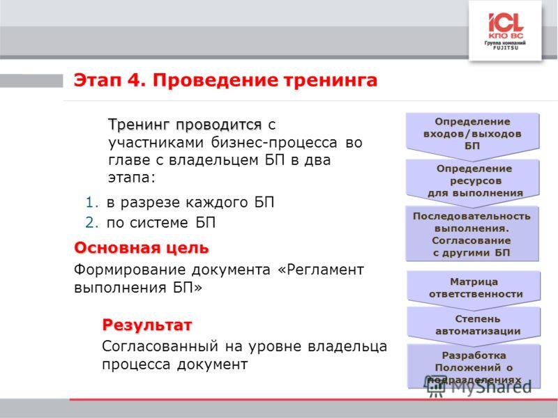 Этап 4. Проведение тренинга 1. 1.в разрезе каждого БП 2. 2.по системе БП Основная цель Формирование документа «Регламент выполнения БП»Результат Согласованный на уровне владельца процесса документ Разработка Положений о подразделениях Степеньавтомати