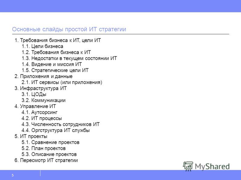 Основные слайды простой ИТ стратегии 5 1. Требования бизнеса к ИТ, цели ИТ 1.1. Цели бизнеса 1.2. Требования бизнеса к ИТ 1.3. Недостатки в текущем состоянии ИТ 1.4. Видение и миссия ИТ 1.5. Стратегические цели ИТ 2. Приложения и данные 2.1. ИТ серви