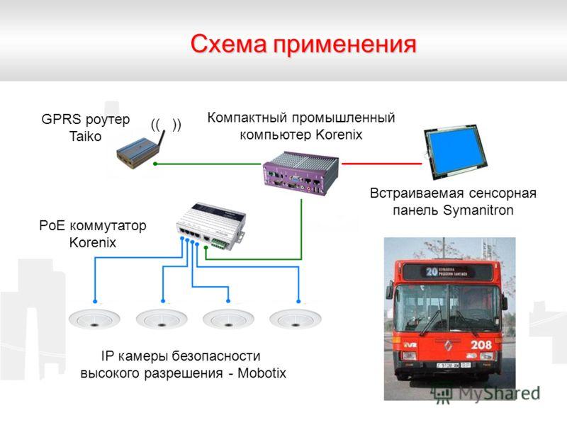 Схема применения (( )) GPRS роутер Taiko Компактный промышленный компьютер Korenix IP камеры безопасности высокого разрешения - Mobotix PoE коммутатор Korenix Встраиваемая сенсорная панель Symanitron