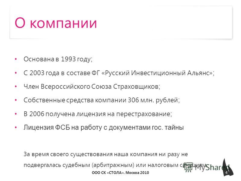 О компании Основана в 1993 году ; С 2003 года в составе ФГ «Русский Инвестиционный Альянс» ; Член Всероссийского Союза Страховщиков ; Собственные средства компании 306 млн. рублей ; В 2006 получена лицензия на перестрахование ; Лицензия ФСБ на работу