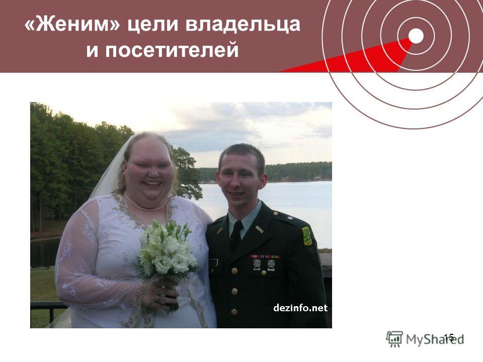15 «Женим» цели владельца и посетителей