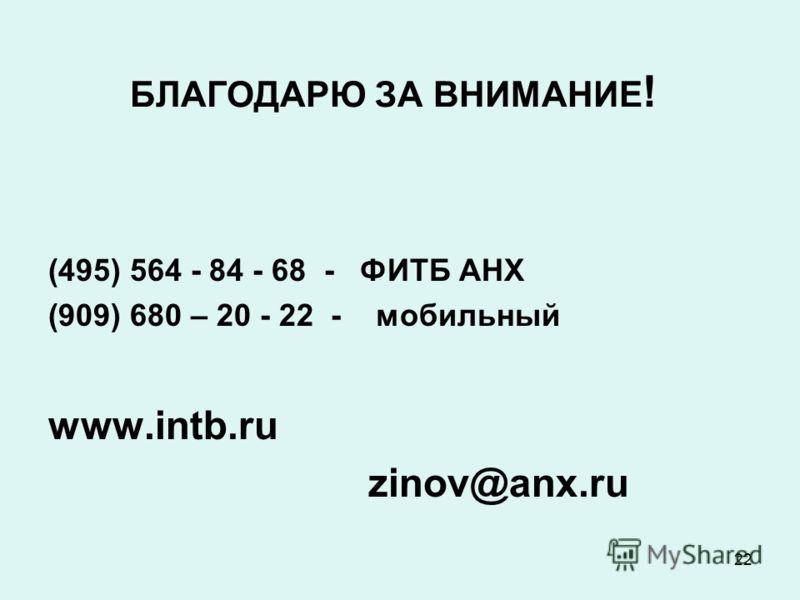 22 БЛАГОДАРЮ ЗА ВНИМАНИЕ ! (495) 564 - 84 - 68 - ФИТБ АНХ (909) 680 – 20 - 22 - мобильный www.intb.ru zinov@anx.ru