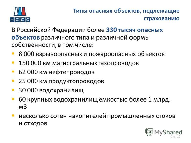 В Российской Федерации более 330 тысяч опасных объектов различного типа и различной формы собственности, в том числе: 8 000 взрывоопасных и пожароопасных объектов 150 000 км магистральных газопроводов 62 000 км нефтепроводов 25 000 км продуктопроводо
