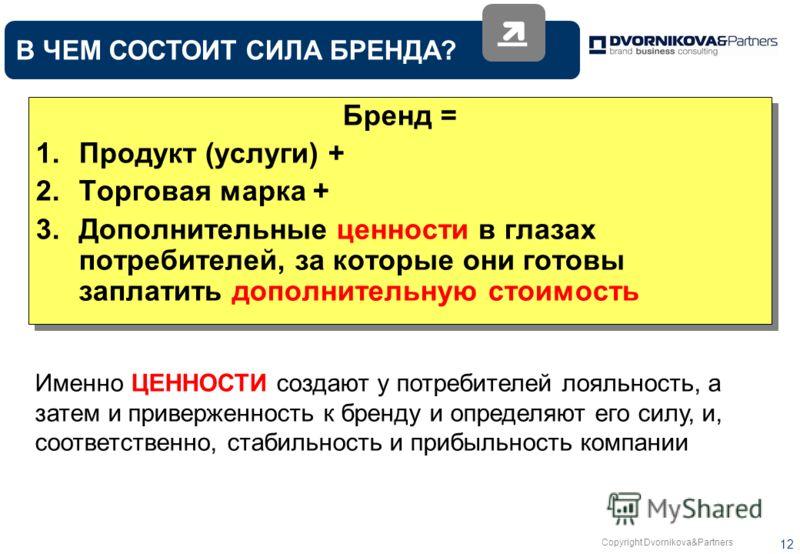 Copyright Dvornikova&Partners 12 Бренд = 1.Продукт (услуги) + 2.Торговая марка + 3.Дополнительные ценности в глазах потребителей, за которые они готовы заплатить дополнительную стоимость Бренд = 1.Продукт (услуги) + 2.Торговая марка + 3.Дополнительны