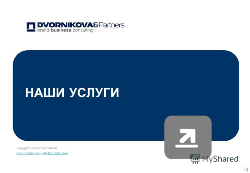 Copyright Dvornikova&Partners www.dvornikova.ruwww.dvornikova.ru, info@dvornikova.ruinfo@dvornikova.ru 13 НАШИ УСЛУГИ