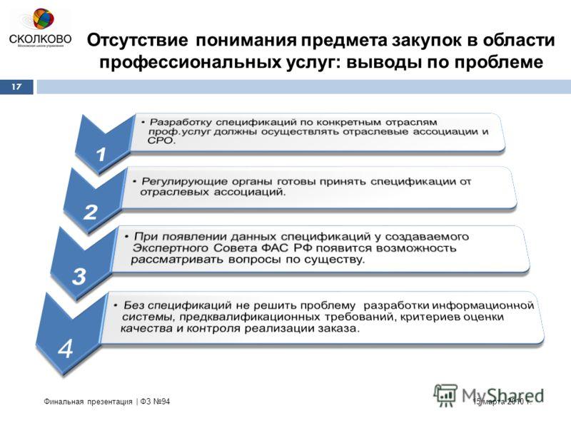 Отсутствие понимания предмета закупок в области профессиональных услуг: выводы по проблеме 15 марта 2010 г. 17 Финальная презентация | ФЗ 94