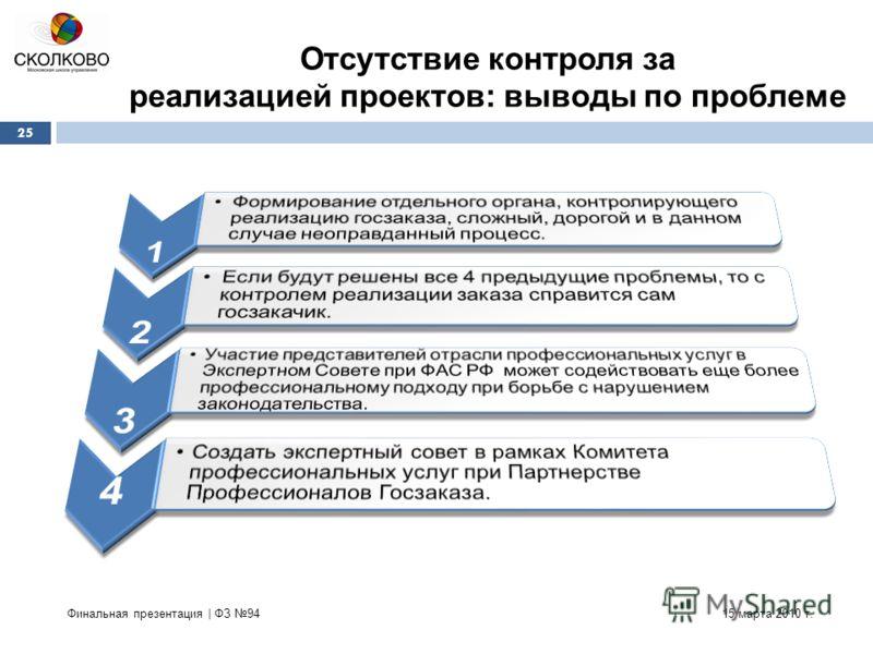 Отсутствие контроля за реализацией проектов: выводы по проблеме 15 марта 2010 г. 25 Финальная презентация | ФЗ 94