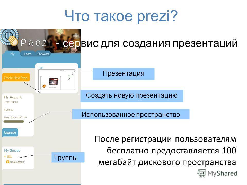 Что такое prezi? - сервис для создания презентаций После регистрации пользователям бесплатно предоставляется 100 мегабайт дискового пространства Использованное пространство Создать новую презентацию Группы Презентация