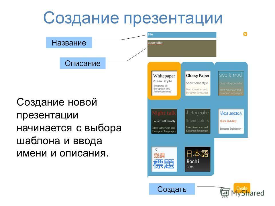 Создание презентации Создание новой презентации начинается с выбора шаблона и ввода имени и описания. Создать Название Описание