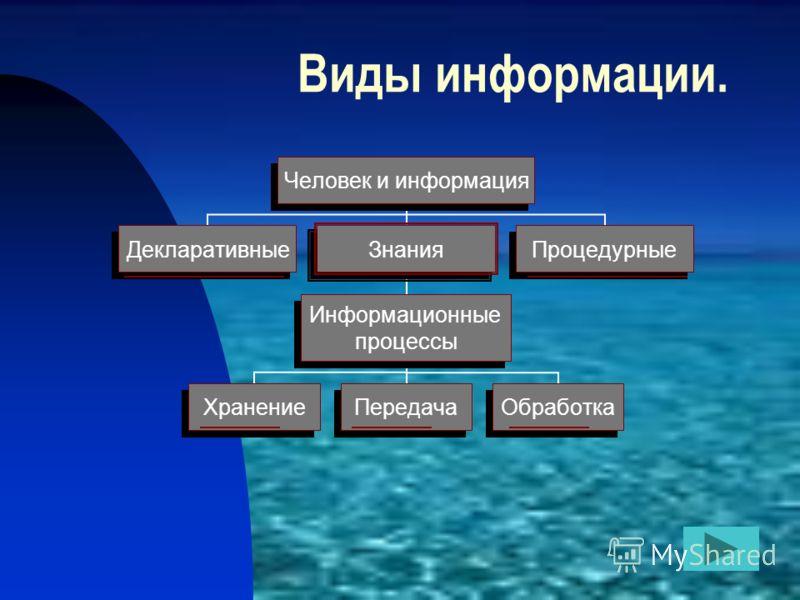 Что такое «информация»? Информация – сведения об объектах и явлениях окружающей среды, их параметрах, свойствах и состоянии, которые уменьшают имеющуюся о них степень неопределенности, неполноты знаний. Термин информация происходит от латинского info