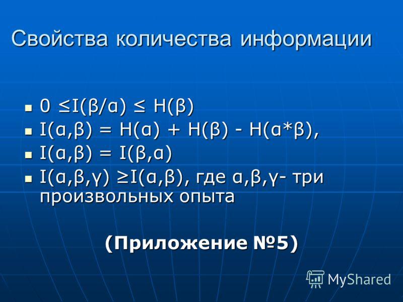 Свойства количества информации 0 I(β/α) Н(β) 0 I(β/α) Н(β) I(α,β) = Н(α) + Н(β) - Н(α*β), I(α,β) = Н(α) + Н(β) - Н(α*β), I(α,β) = I(β,α) I(α,β) = I(β,α) I(α,β,γ) I(α,β), где α,β,γ- три произвольных опыта I(α,β,γ) I(α,β), где α,β,γ- три произвольных о