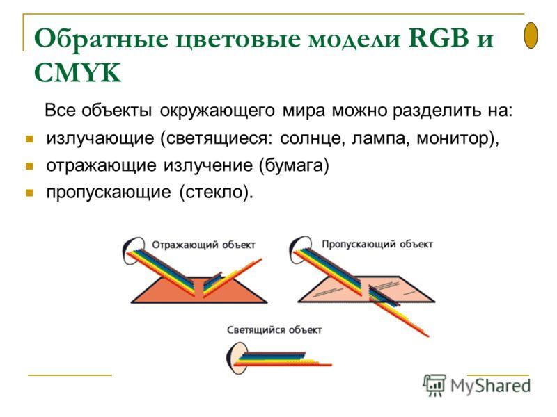 Обратные цветовые модели RGB и CMYK Все объекты окружающего мира можно разделить на: излучающие (светящиеся: солнце, лампа, монитор), отражающие излучение (бумага) пропускающие (стекло).
