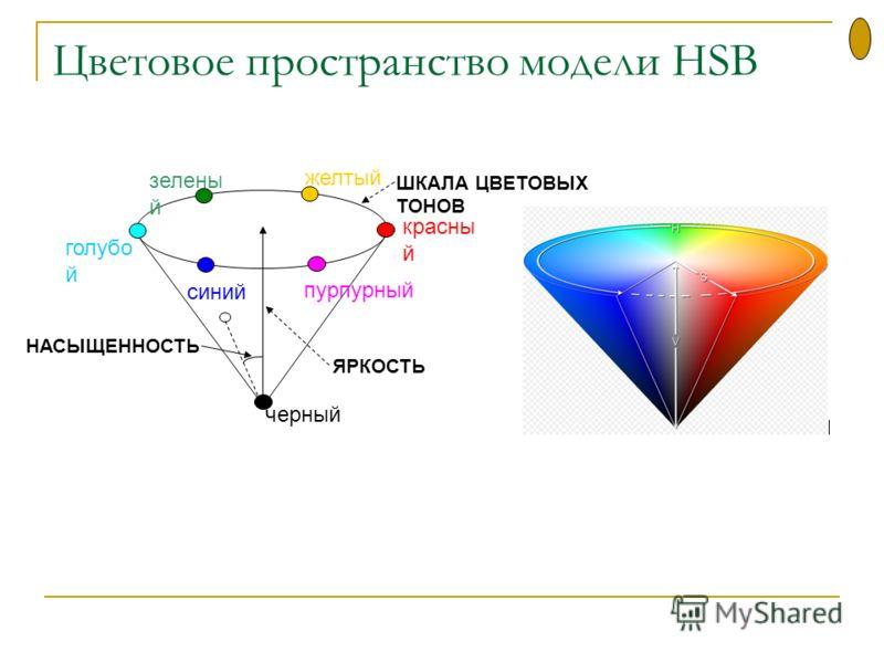 Цветовое пространство модели HSB зелены й желтый красны й пурпурный синий голубо й черный ЯРКОСТЬ ШКАЛА ЦВЕТОВЫХ ТОНОВ НАСЫЩЕННОСТЬ