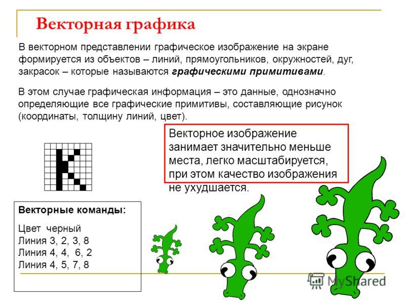 Векторная графика В векторном представлении графическое изображение на экране формируется из объектов – линий, прямоугольников, окружностей, дуг, закрасок – которые называются графическими примитивами. В этом случае графическая информация – это данны