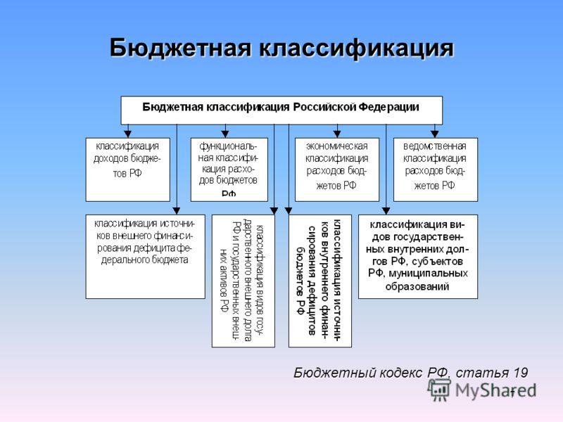 7 Бюджетная классификация Бюджетный кодекс РФ, статья 19