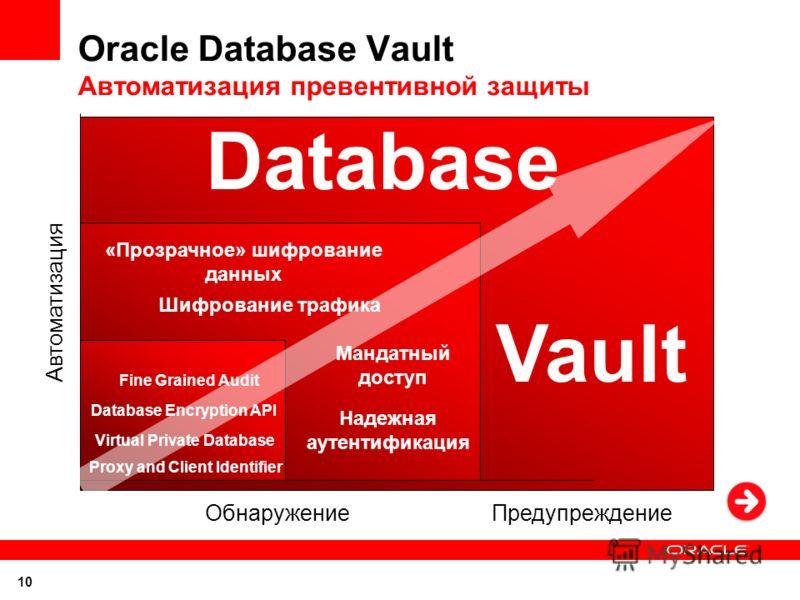 10 Oracle Database Vault Автоматизация превентивной защиты Fine Grained Audit Database Encryption API Virtual Private Database «Прозрачное» шифрование данных Мандатный доступ Proxy and Client Identifier Надежная аутентификация ПредупреждениеОбнаружен